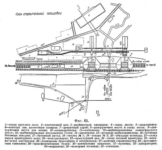 План строительной площадки