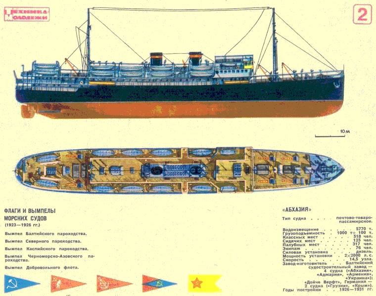 Теплоход Абхазия схема