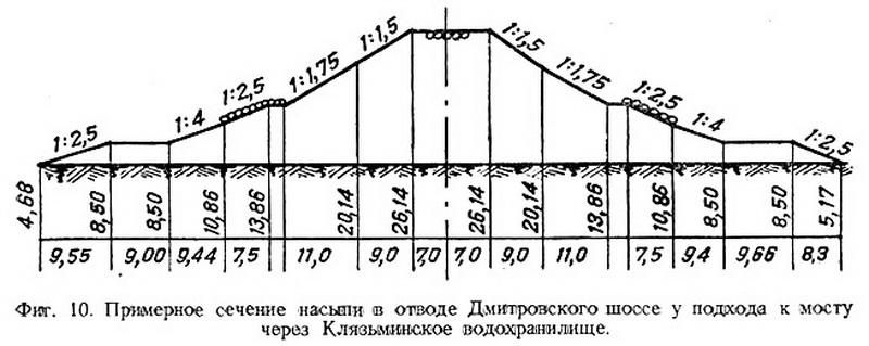 Хлебниковский шоссейный мост - 06