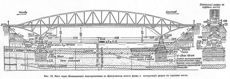 Хлебниковский шоссейный мост - 08