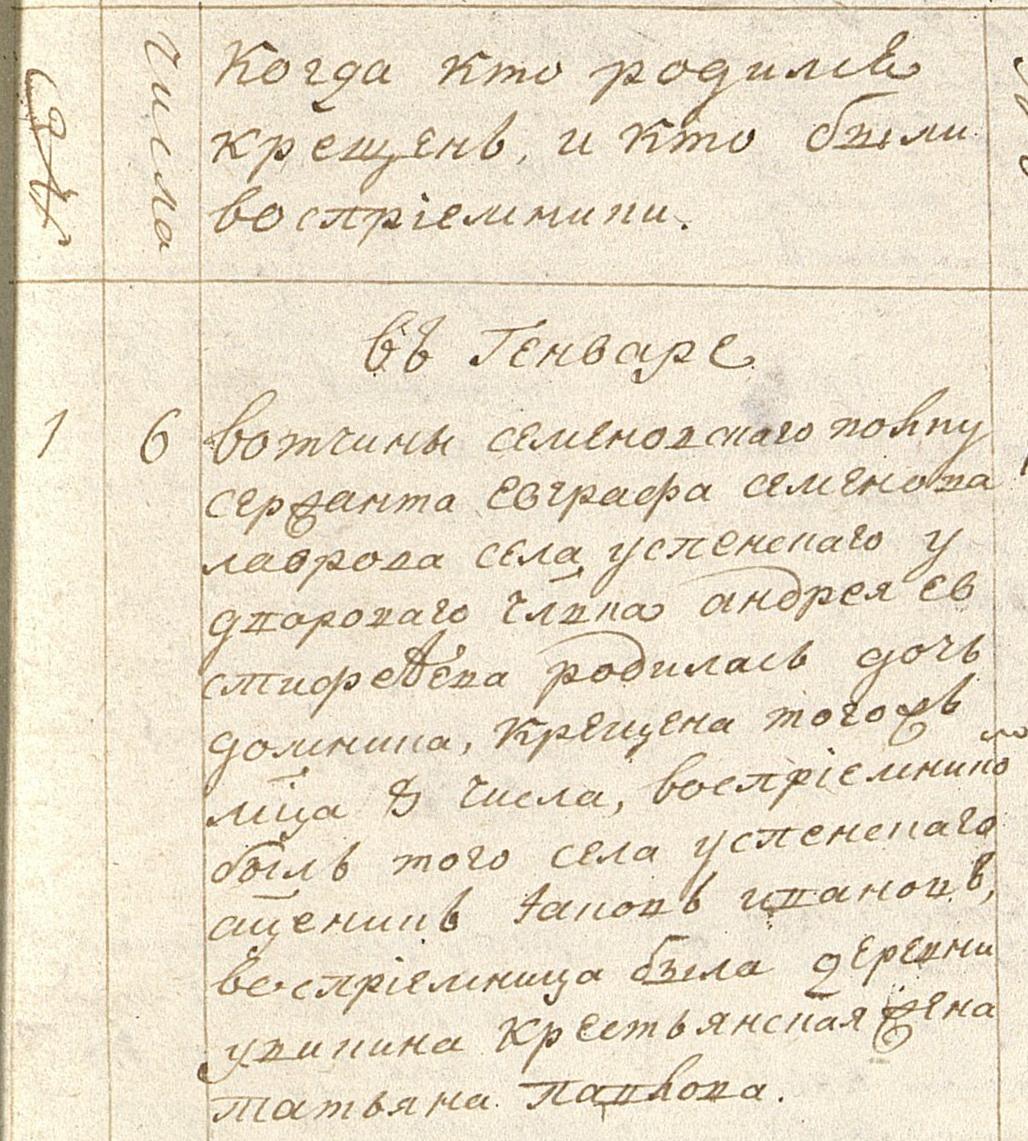 Фрагмент листа метрической книги Успенской церкви за 1784 год. ЦГА Москвы Ф.203 Оп.745 Д.714 Л.137.